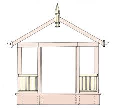 Pergola Diy Plans by How To Build A Pergola All Day Fencing Usa