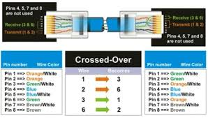 standard cat 5 wiring diagram wiring diagram and schematic