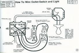 house wiring for dummies u2013 the wiring diagram u2013 readingrat net