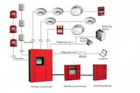 conventional fire alarm system wiring diagram wiring diagram
