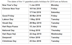 Hols by Public Holidays 2018 Calendar Template Word