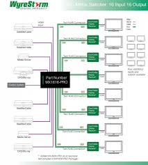 cat6e wiring diagram dolgular com