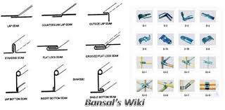 sheet types bansal s wiki sheet metal machines and joints
