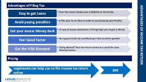 income tax filing in india by legalraasta