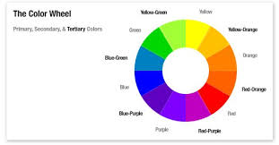 what colors do you mix to make gold questions and answers how to