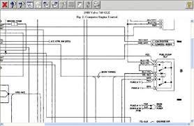 1989 volvo 740 wiring diagram wiring diagram simonand