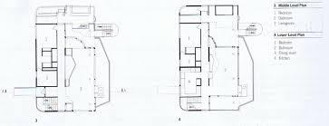 house dimensions douglas house