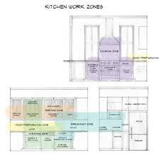 how to design a new kitchen simple steps how to design a functional kitchen insidesign