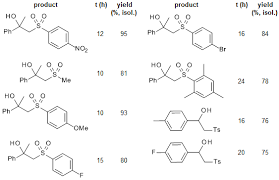 Visible Light Examples Synthesis Of β Hydroxysulfones From Sulfonyl Chlorides And Alkenes