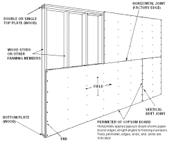 Types Of Wood Joints Pdf by Using Gypsum Board For Walls And Ceilings Section I