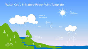 water cycle powerpoint template water cycle cycle process and