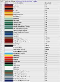 porsche yellow paint code show me your 77 911 colors page 2 pelican parts technical bbs