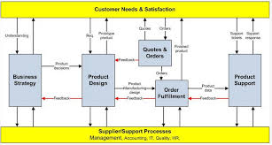 hr manual template managers hr gsu edu sample employee handbook