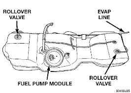 dodge durango fuel filter fuel problems dodgeforum com