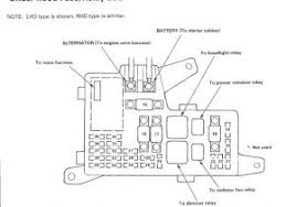 1995 honda accord fuse diagram wiring diagrams