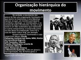 Favorito Movimento Negro &QD05