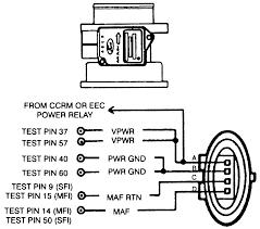 nissan versa mass air flow sensor vibe wiring maf sensor diagram chevy truck wiring diagram maf