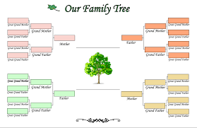 3 generation family tree template word 28 images 3 generation