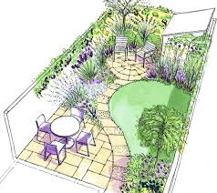 Garden Layout Garden Layout Plan Garden Layout Magazine More Small Garden Layout