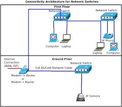 tp link 5 8 port switches tl sg1005d 1008d advantages
