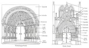 Medieval Cathedral Floor Plan Untitled Document