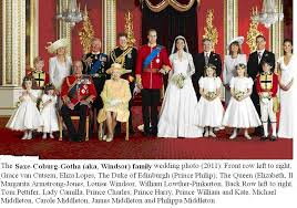 why is the royal family named so damn important