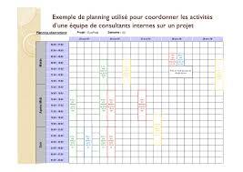 plan de nettoyage et d駸infection cuisine superior plan de nettoyage et desinfection cuisine 7 prsentation