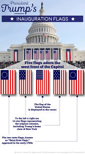 Backwards Us Flag Symbolism Of Flags At Trump U0027s Inauguration Shareamerica