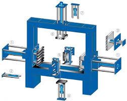 layout gravity layout gravity casting machines