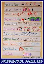 best 25 family units ideas on pinterest kindergarten family