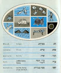 haggadah transliteration the great passover purchase the new maxwell house haggadah