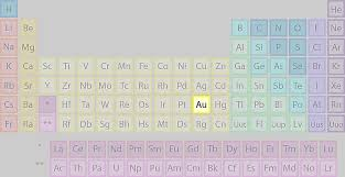 Cr On The Periodic Table Where Is Gold Found On The Periodic Table