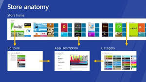 Designing the Windows Store user experience – Windows Store for