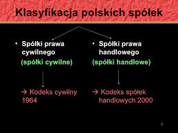 home design group spólka cywilna pl uk and us company names in translation
