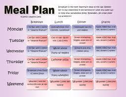 gnc thanksgiving hours 7 day diet plan gnc salegoods pinterest diet meal plans