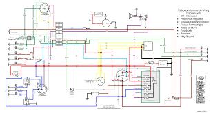 drawing wiring diagrams
