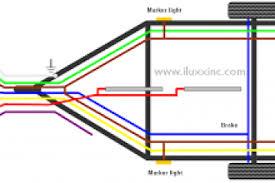 led trailer wiring diagram led lighting diagram led turn signal