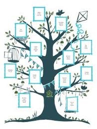 free printable chalk board type of family tree idk