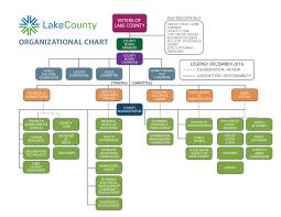 organizational chart lake county il