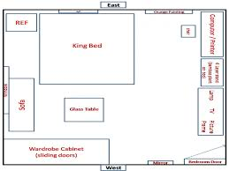 Small Bedroom Feng Shui Layout Design Ideas - Feng shui bedroom furniture layout