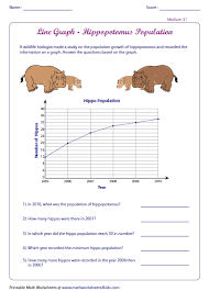 analyzing graphs worksheets free worksheets library download and