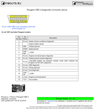 peugeot obd ii diagnostic connector pinout diagram pinoutguide com