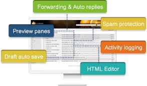 inout webmail webmail script gmail clone script built on