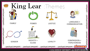 betrayal themes in literature themes in king lear chart
