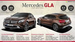 mercedes 200 cdi specs mercedes gla 200 cdi sport diesel price specs review pics