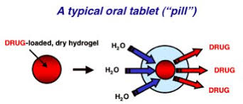 uweb research biomaterials tutorial