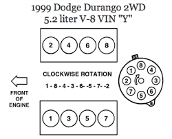 1998 dodge durango spark plug wire diagram questions with