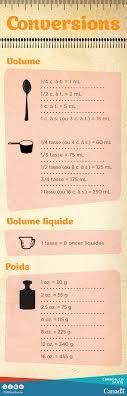 conversion cuisine gramme tasse pratiquez vos mesures de cuisine et leurs conversions grammes en