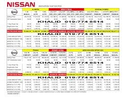 nissan almera monthly installment malaysia my nissan nv200 panel van 1 6 manual