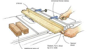 table saw reviews fine woodworking tablesaw jigs finewoodworking